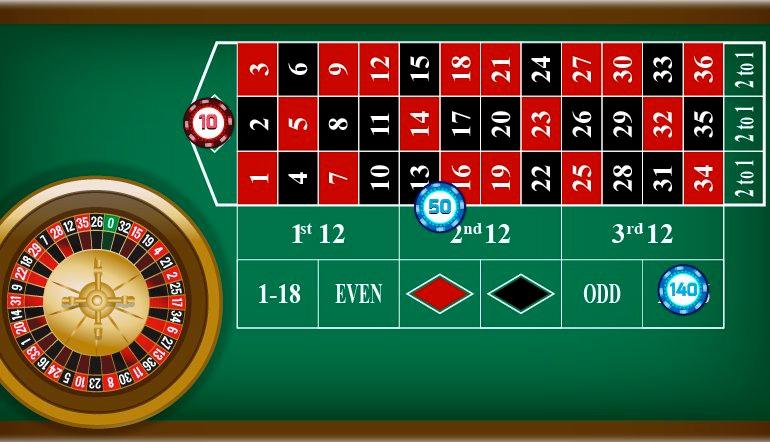 Consigli su come vincere alla roulette: Creare dei conti separati